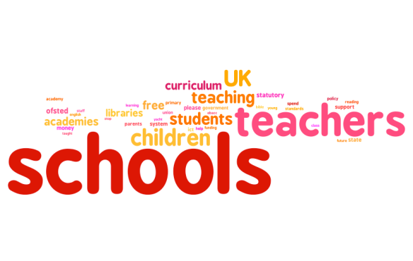 Word cloud showing most common questions under #askgove